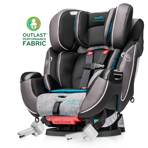 How To Tell If Evenflo Car Seat Is Expired